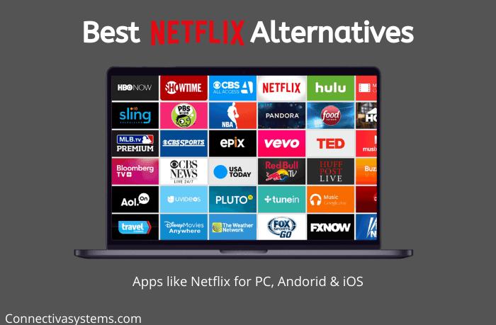 Netflix Alternatives - Best Similar Apps