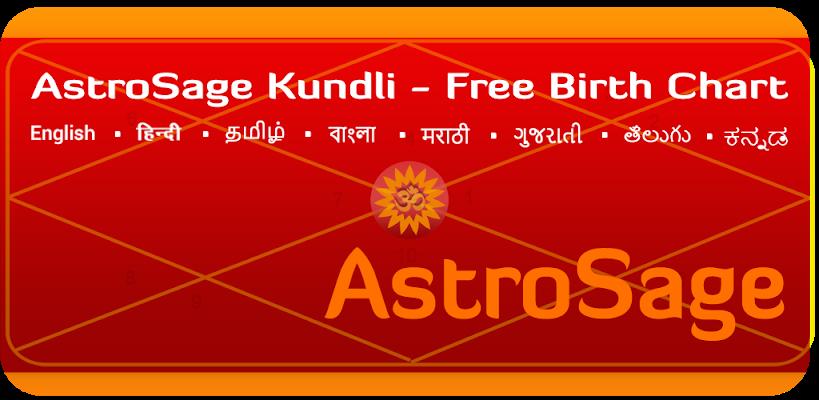 Best Kundali Software