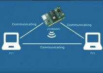 AllJoyn Router Communication